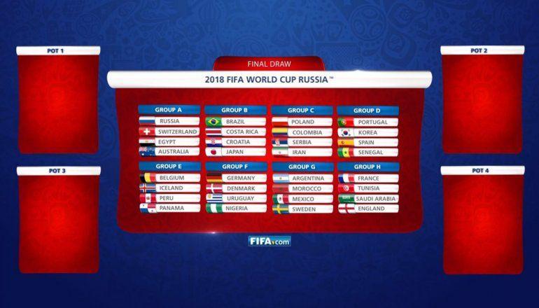 Mundial Rusia 2018, mirá como sería el grupo de Argentina