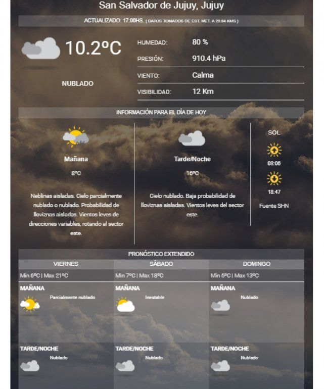 No guardes la campera: hay alerta meteorológica en Jujuy por vientos intensos