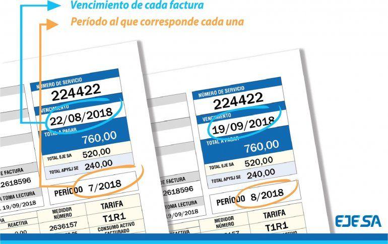 ¿Por qué llegan dos facturas iguales de luz y agua en Jujuy?