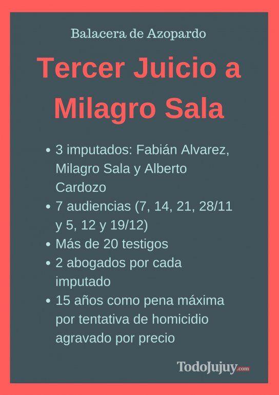 Inicia el tercer juicio contra Milagro Sala: la balacera de Azopardo