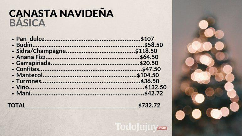 Pensando en las fiestas de fin de año: mirá los diferentes precios para la canasta navideña