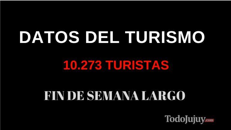 Fin de semana largo en Jujuy: 100% de ocupación en cabañas en Quebrada y Valles