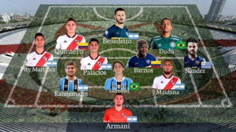 El equipo ideal de América según la tradicional encuesta del diario El País