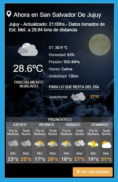 Jujuy bajo alerta meteorológico: anuncian tormentas y posible caída de granizo