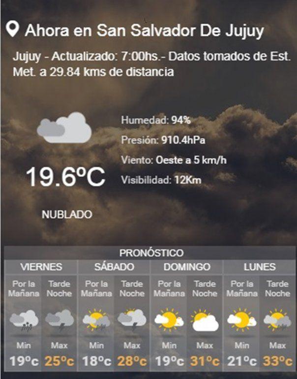 No cesa: Continúa el alerta por lluvias intensas en Jujuy