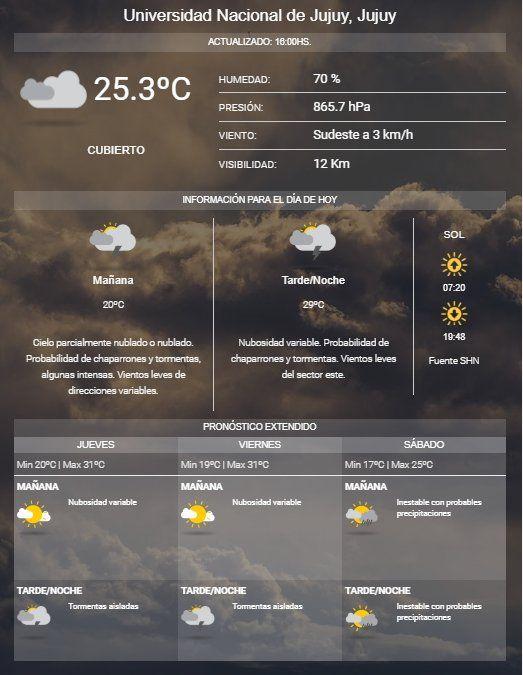 Jujuy bajo alerta meteorológico: anticipan lluvias, tormentas y ocasional caída de granizo