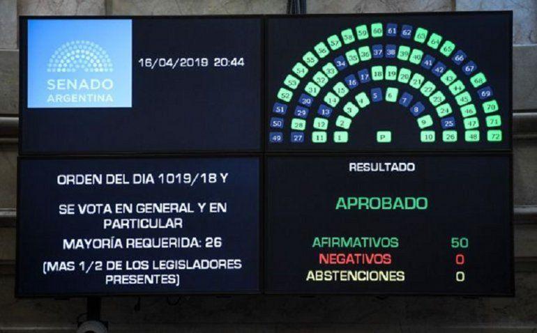 Es ley: El senado convirtió en delito el acoso callejero contra la mujer