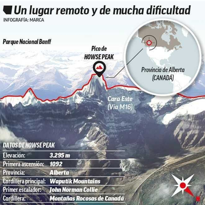 Canadá da por muertos a los tres escaladores desaparecidos