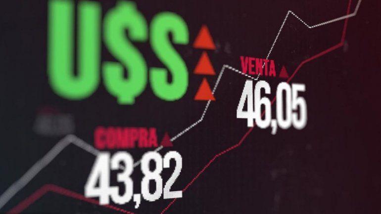 El dólar se mantuvo estable y el riesgo país volvió a los 900 puntos
