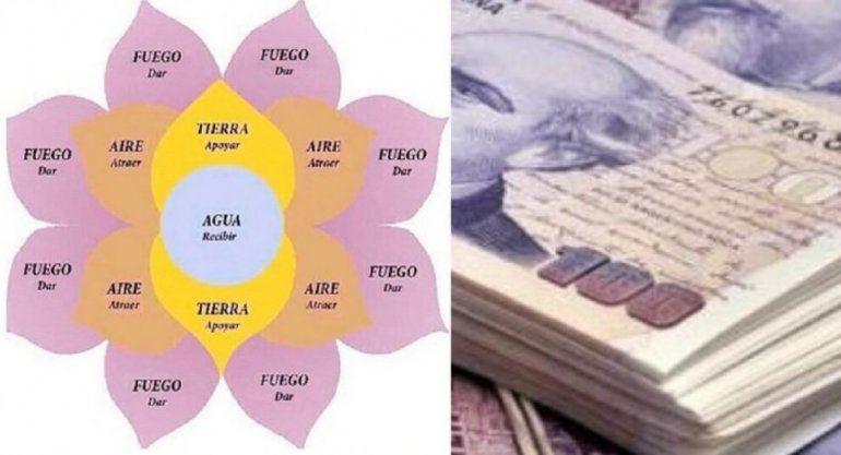 ¿Cómo funciona la Flor de la abundancia? El sistema piramidal que estafó a miles de personas