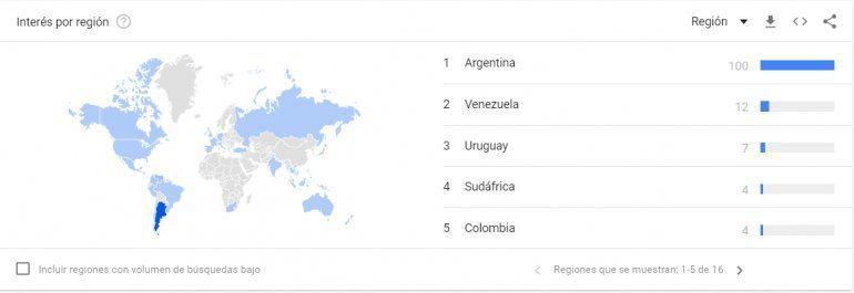 El interés por el dólar: Argentina rompió récords en búsquedas de internet