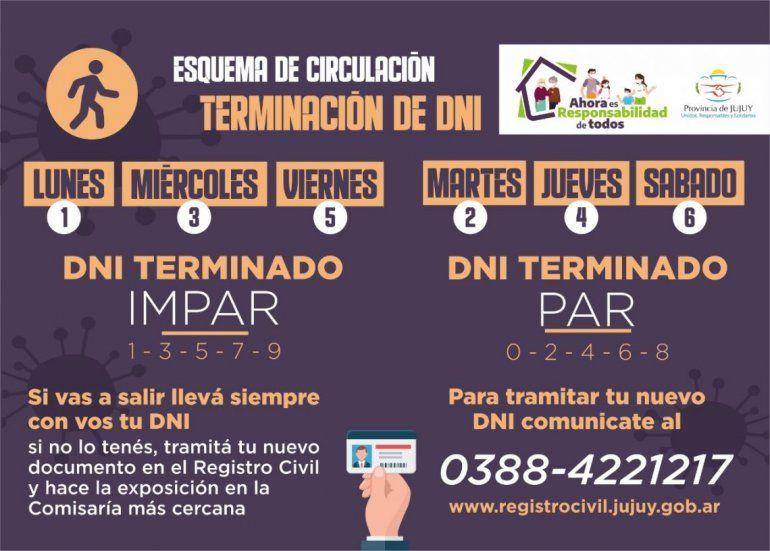 Circulación en Jujuy: día par, documento par