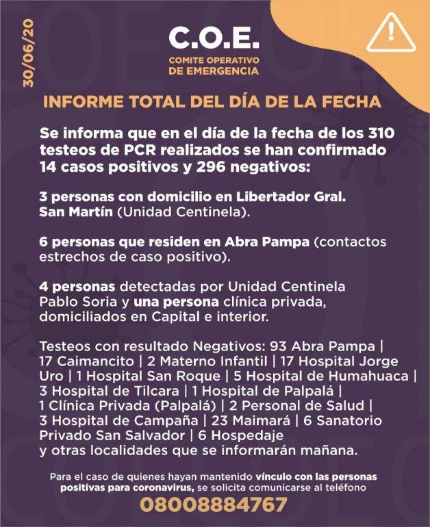 Confirman 14 nuevos casos de coronavirus en Jujuy