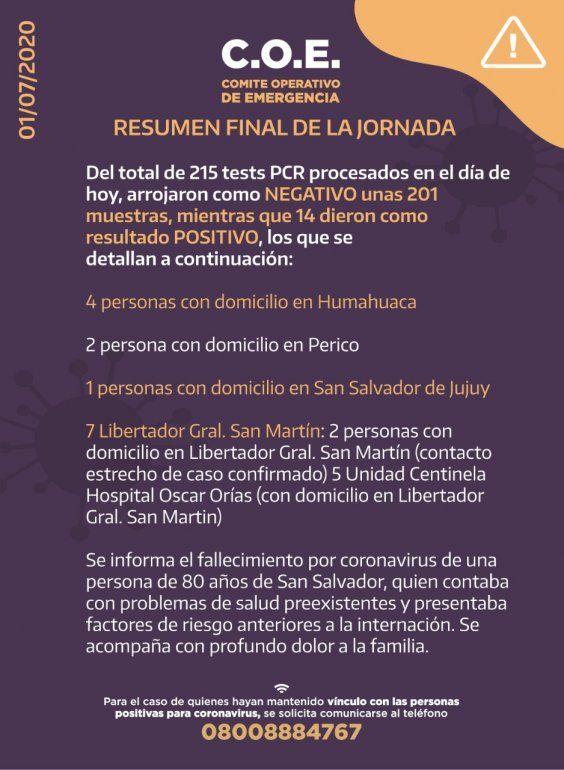 Coronavirus: una nueva muerte en Jujuy